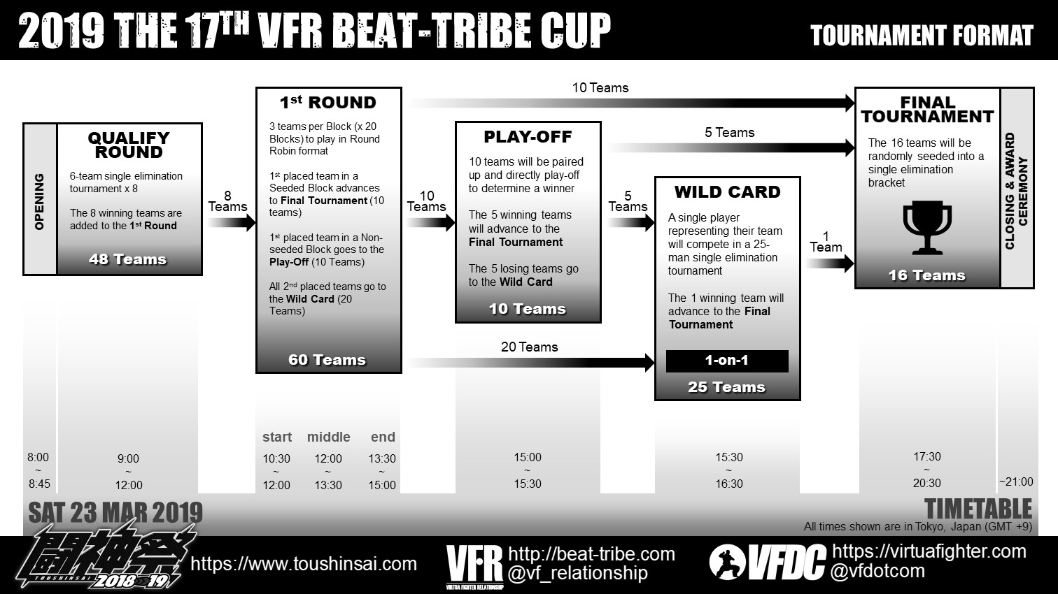 2019 Beat-Tribe Cup Format and Schedule.jpg