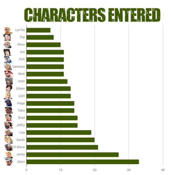 2020 Pre BTC - characters.jpg
