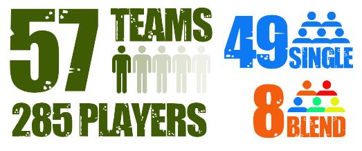 2020 Pre BTC - teams.jpg